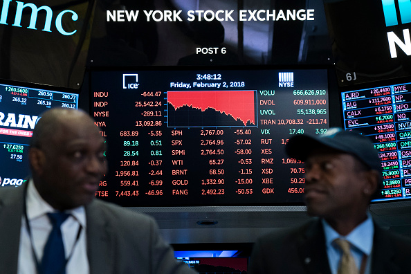 Finance and Economy「Dow Jones Industrials Closes Down Over 600 Points」:写真・画像(0)[壁紙.com]