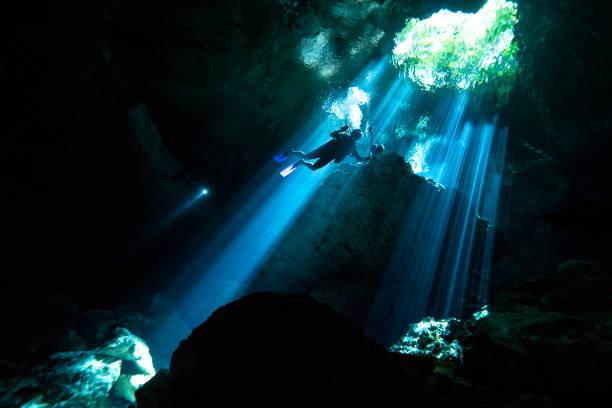 Yucatan Peninsula:ニュース(壁紙.com)