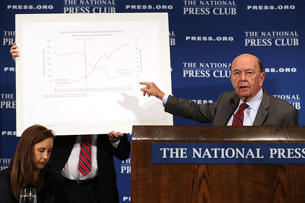 Wilbur Ross「Commerce Secretary Ross Discusses His Department's Plans For Economic Growth」:写真・画像(19)[壁紙.com]
