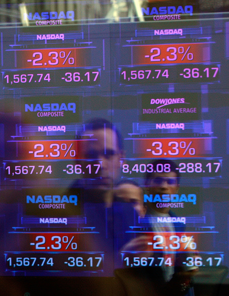 Finance「Market Poised For Steep Drop, As Stock Futures Trading Halted」:写真・画像(9)[壁紙.com]