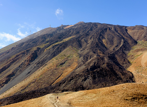Aerial tramway「Spain, Tenerife, Teide National Park, Pico del Teide with cable car」:スマホ壁紙(18)
