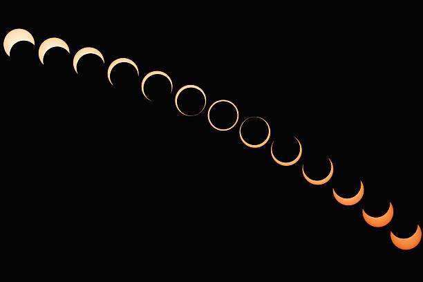 Annular Solar Eclipse:スマホ壁紙(壁紙.com)