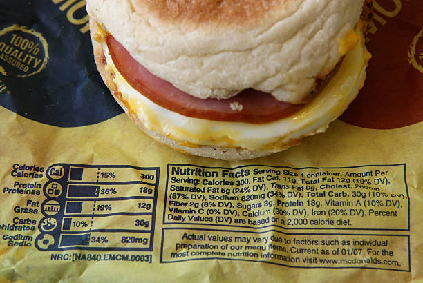 CA Passes State Law To Force Restaurants Chains To Display Calorie Info:ニュース(壁紙.com)