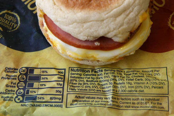 Unhealthy Eating「CA Passes State Law To Force Restaurants Chains To Display Calorie Info」:写真・画像(12)[壁紙.com]