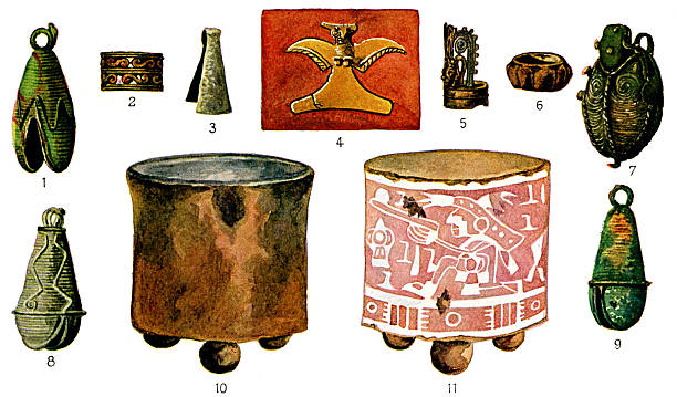 Pre-Columbian Mexican objects:ニュース(壁紙.com)