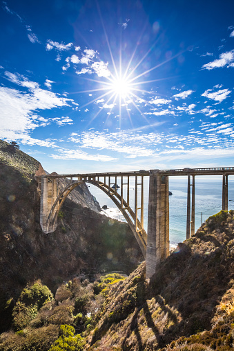 Bixby Creek Bridge「Bixby Bridge and Pacific Coast Highway 1」:スマホ壁紙(9)