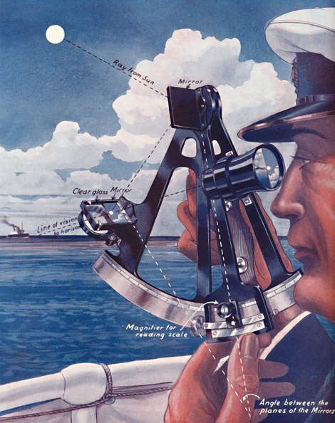 Eyesight「How A Ships Captain Uses The Sextant 1」:写真・画像(5)[壁紙.com]