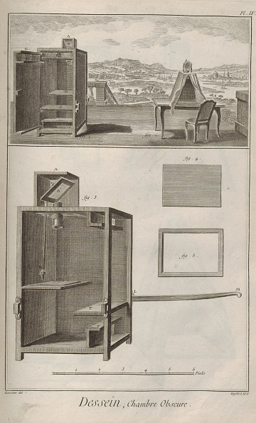 Eyesight「Camera Obscura From Encyclopedie By Denis Diderot And Jean Le Rond Dalembert」:写真・画像(6)[壁紙.com]
