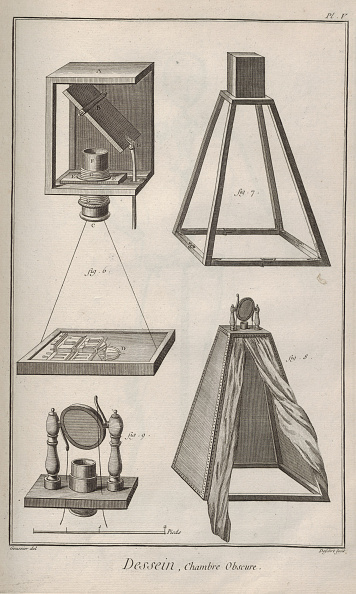 Eyesight「Camera Obscura From Encyclopedie By Denis Diderot And Jean Le Rond Dalembert」:写真・画像(7)[壁紙.com]