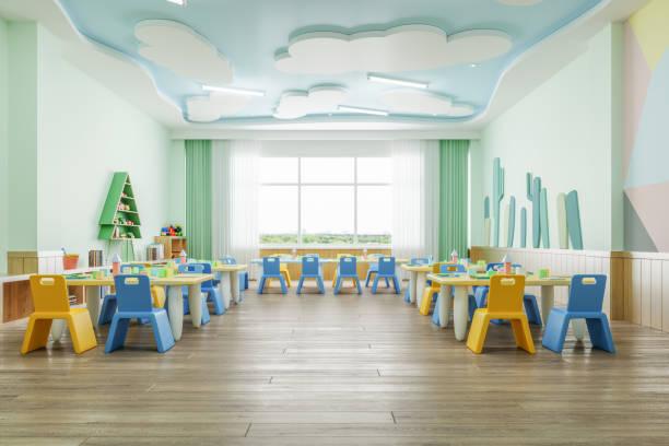 Preschool Classroom:スマホ壁紙(壁紙.com)
