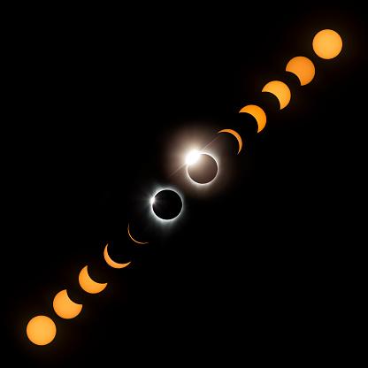 Annular Solar Eclipse「Solar Eclipse 2017 Oregon」:スマホ壁紙(9)