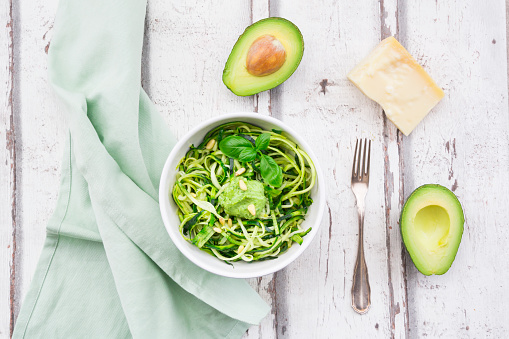 Avocado「Zoodels with avocado basil pesto」:スマホ壁紙(19)