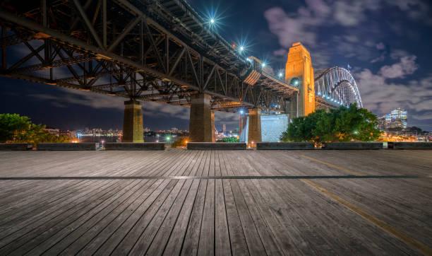 Sydney harbor bridge:スマホ壁紙(壁紙.com)