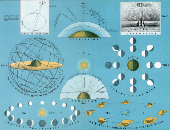 Motion「Diagram Of Astronomy Concepts」:写真・画像(4)[壁紙.com]