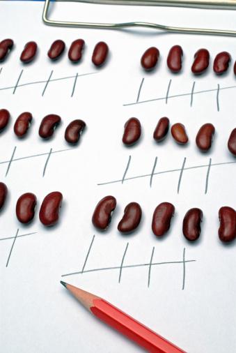 Audit「Counting beans」:スマホ壁紙(10)
