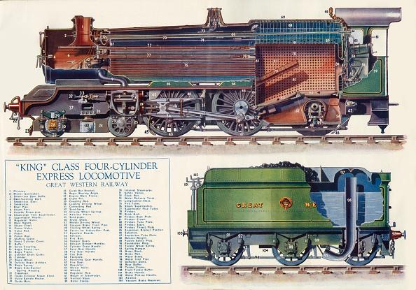 Cross Section「King Class Four-Cylinder Express Locomotive - Great Western Railway」:写真・画像(2)[壁紙.com]