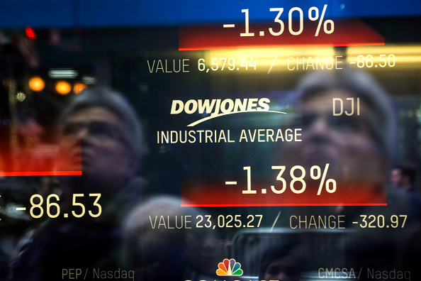 Dow Jones Industrial Average「Apple's Warning On Revenue Forecast Sends Markets Down」:写真・画像(1)[壁紙.com]