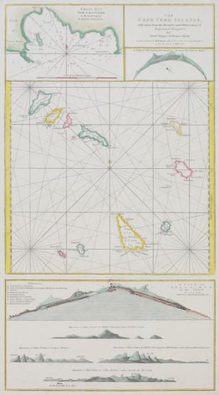 Latitude「Antique map of the Cape Verde Islands」:スマホ壁紙(19)