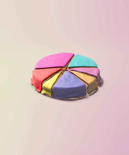 Piece of cake circle chart:スマホ壁紙(壁紙.com)