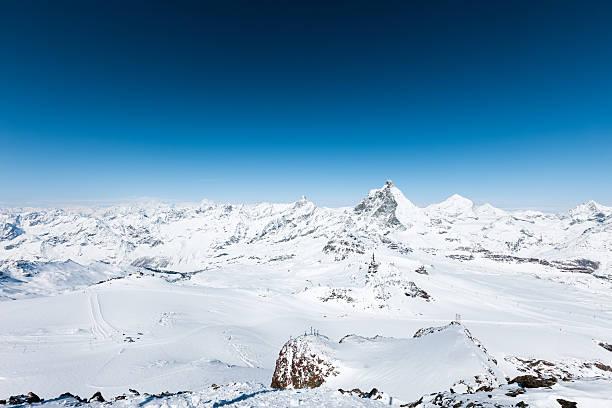 France ski resort Les 2 Alpes:スマホ壁紙(壁紙.com)