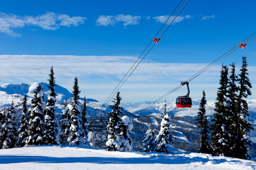 Overhead Cable Car「Whistler ski resort.」:スマホ壁紙(11)