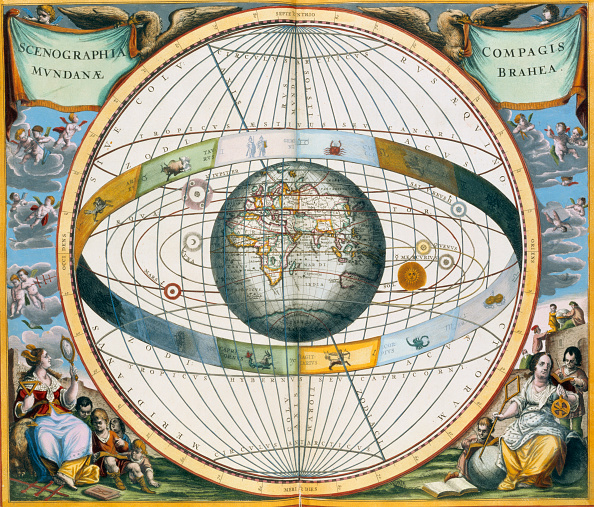 17th Century「Map Showing Tycho Brahe's System Of Planetary Orbits Around The Earth 1660-1661」:写真・画像(16)[壁紙.com]