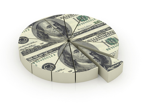 American One Hundred Dollar Bill「Dollar Pie Chart」:スマホ壁紙(4)