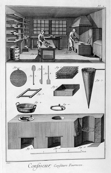 Oven「Confectioners, oven, 1751-1777.」:写真・画像(4)[壁紙.com]