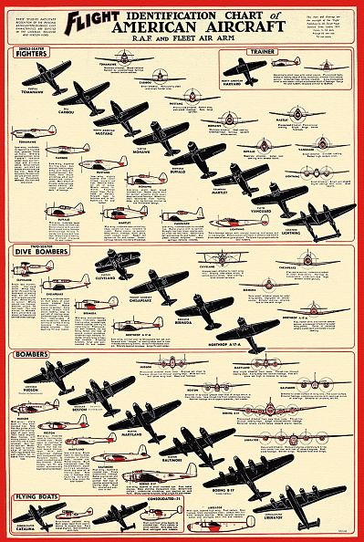 Propeller「'Flight Identification Chart Of American Aircraft'」:写真・画像(14)[壁紙.com]