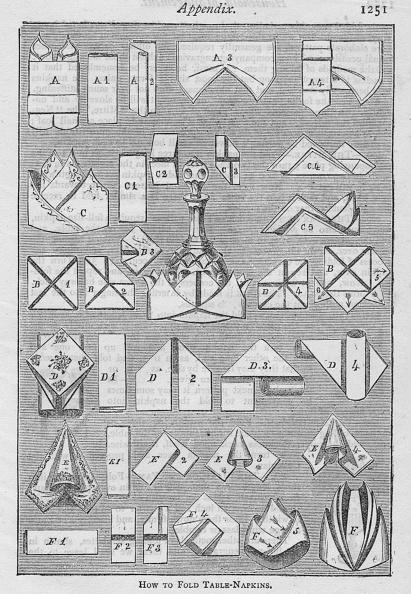 Napkin「Appendix - How To Fold Table-Napkins, 1907, (1907)」:写真・画像(0)[壁紙.com]