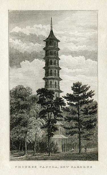 Chines Pagoda:ニュース(壁紙.com)