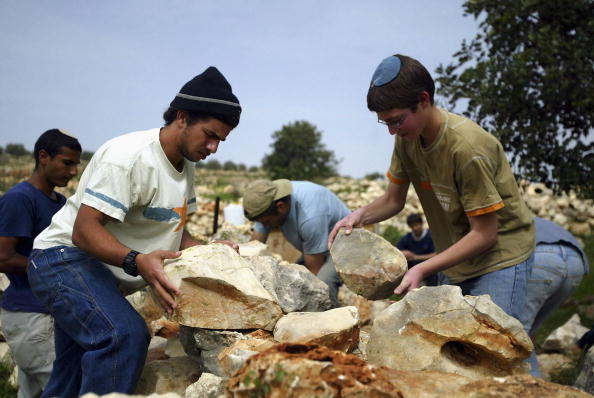 Skull Cap「Israeli Settler Outposts Flourish In The West Bank」:写真・画像(5)[壁紙.com]