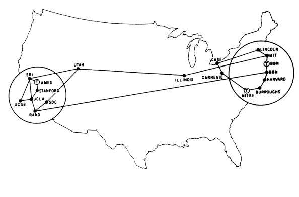 Communication「Map from 1972 showing the communication centers and relays (nodes) of new communication systems ARPANET (Advanced Research Projects Agency, U.S. Department of Defense, the predecessor of the internet). Network ARPANET (predecessor of the Internet which de」:写真・画像(16)[壁紙.com]