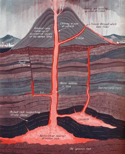 Cross Section「The Inside Of An Active Volcano」:写真・画像(5)[壁紙.com]