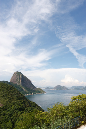 Rio「Sugar Loaf Mountain in Rio de Janeiro」:スマホ壁紙(19)