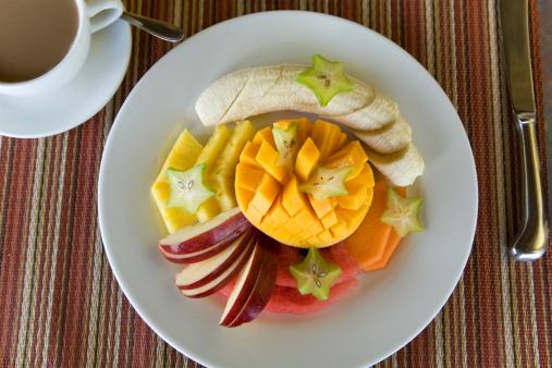 Plate「Breakfast Still Life with Fruit Plate  」:スマホ壁紙(11)