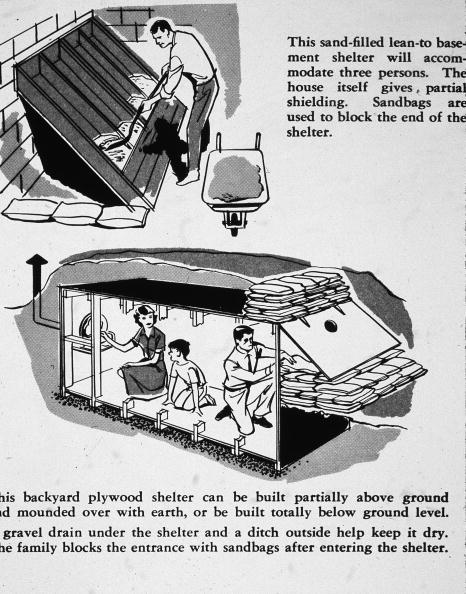 Protection「Illustrations Of Family Bomb Shelters」:写真・画像(14)[壁紙.com]
