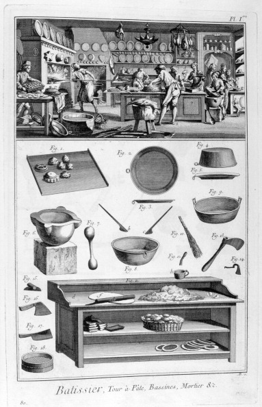 Mortar and Pestle「Patisserie, 1751-1777.」:写真・画像(12)[壁紙.com]