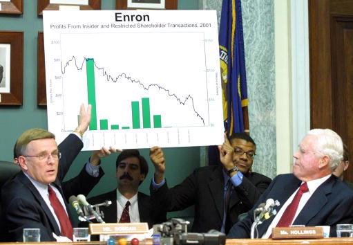 Enron「Senate Hearing on the Collapse of Enron Inc.」:写真・画像(5)[壁紙.com]