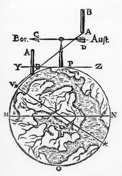 Magnet「Use of the magnetic compass in map making, 1643.」:写真・画像(19)[壁紙.com]