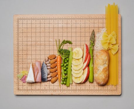 Food and Drink「Food groups represented on a graph.」:スマホ壁紙(14)