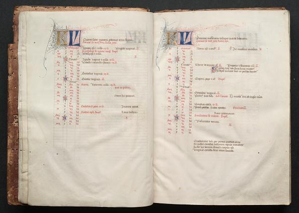Circa 14th Century「The Gotha Missal: Fol. 6R」:写真・画像(19)[壁紙.com]