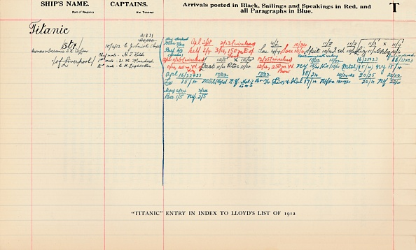 Insurance「Titanic Entry In Index To Lloyds List Of 1912」:写真・画像(19)[壁紙.com]