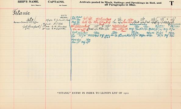Ink「Titanic Entry In Index To Lloyds List Of 1912」:写真・画像(5)[壁紙.com]