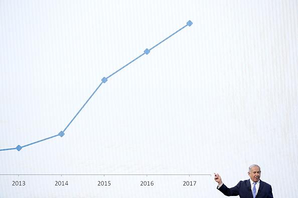 Strategy「Israeli Prime Minister Benjamin Netanyahu Speaks At Washington's Annual AIPAC Conference」:写真・画像(19)[壁紙.com]