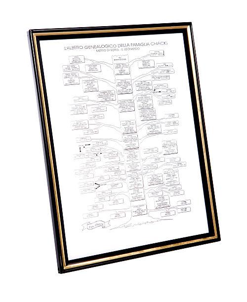 Genealogic tree:スマホ壁紙(壁紙.com)