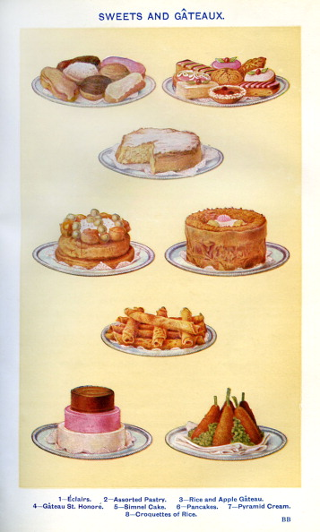Sweet Food「Mrs Beeton 's cookery book - sweets and gateaux」:写真・画像(4)[壁紙.com]