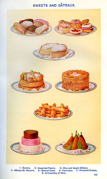 Mrs Beeton 's cookery book - sweets and gateaux:ニュース(壁紙.com)