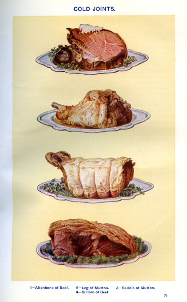 Sirloin Steak「Mrs Beeton 's cookery book - cold joints dishes」:写真・画像(0)[壁紙.com]