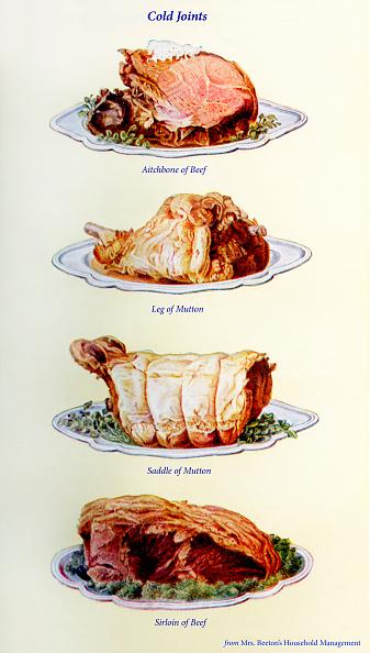 Sirloin Steak「Mrs Beeton s cookery book  - cold joints」:写真・画像(10)[壁紙.com]